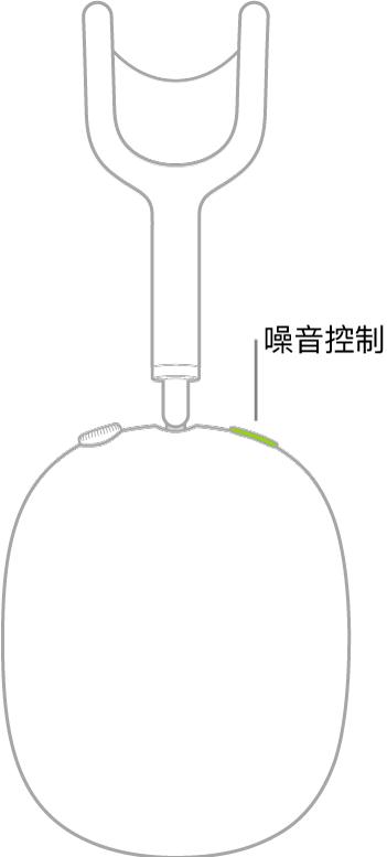 插圖顯示噪音控制按鈕在 AirPods Max 右耳機上的位置。