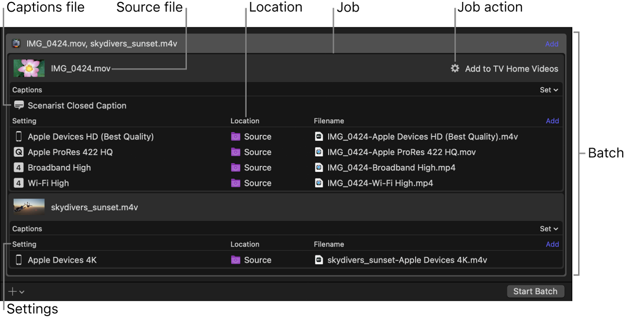 Batch area showing two jobs, each with multiple outputs assigned