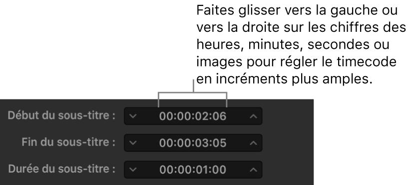 Champs de synchronisation des sous-titres montrant le timecode et les champs de glissement des heures, minutes, secondes et images