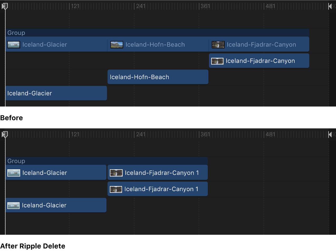 Timeline mit drei Objekten, wobei ein Objekt gelöscht und die Lücke (Gap) geschlossen wird