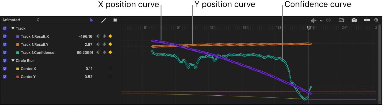 """Keyframe-Editor mit Tracking-Keyframes und den Keyframes des analysierten Parameters """"Mitte"""" des Filters """"Kreis weichzeichnen"""""""