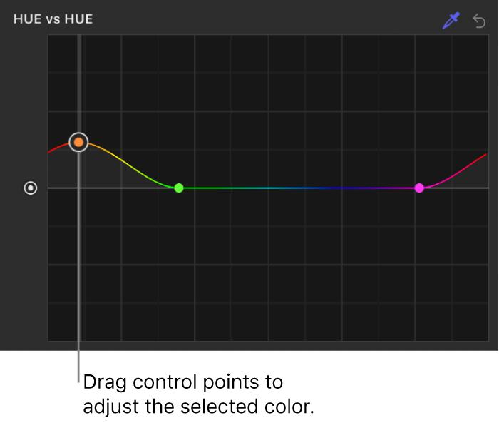 """Informationsfenster """"Filter"""" beim Anpassen der Steuerpunkte auf der Kurve """"Farbton vs. Farbton"""""""