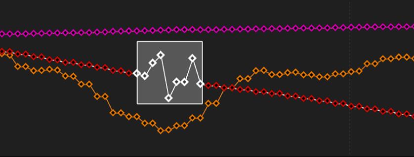 Keyframe Editor graph showing tracking keyframes selected in box