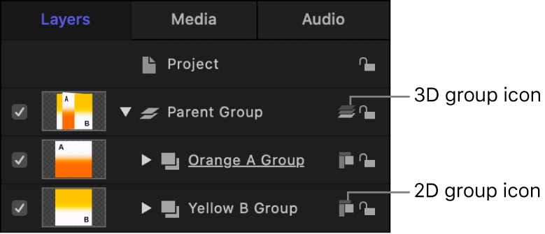 Layers list showing 2D and 3D group icons
