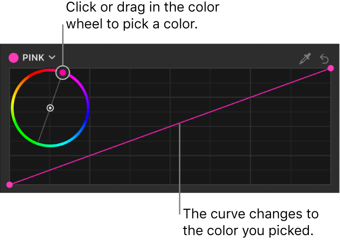 A color curve in the Filters Inspector showing a color wheel for choosing a custom color