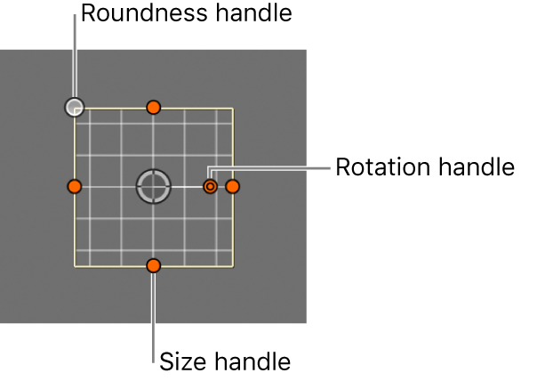 Onscreen object tracker with callouts to roundness, rotation, and size handles