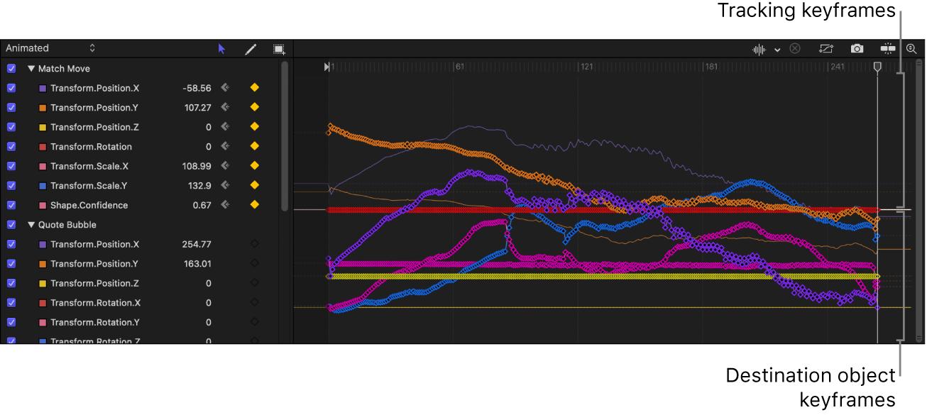 Keyframe Editor showing tracking keyframes and the tracked object keyframes