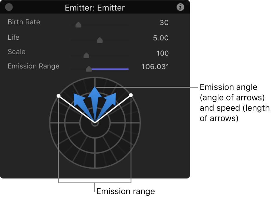 HUD showing 2D emitter controls