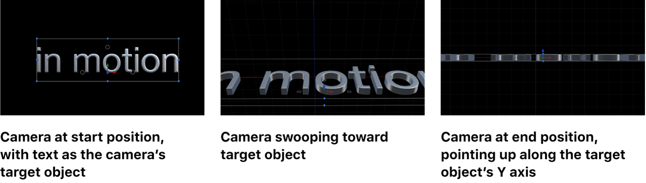 Canvas illustrating camera at the start position, swooping toward the target object, and ending pointing up along the object's Y axis