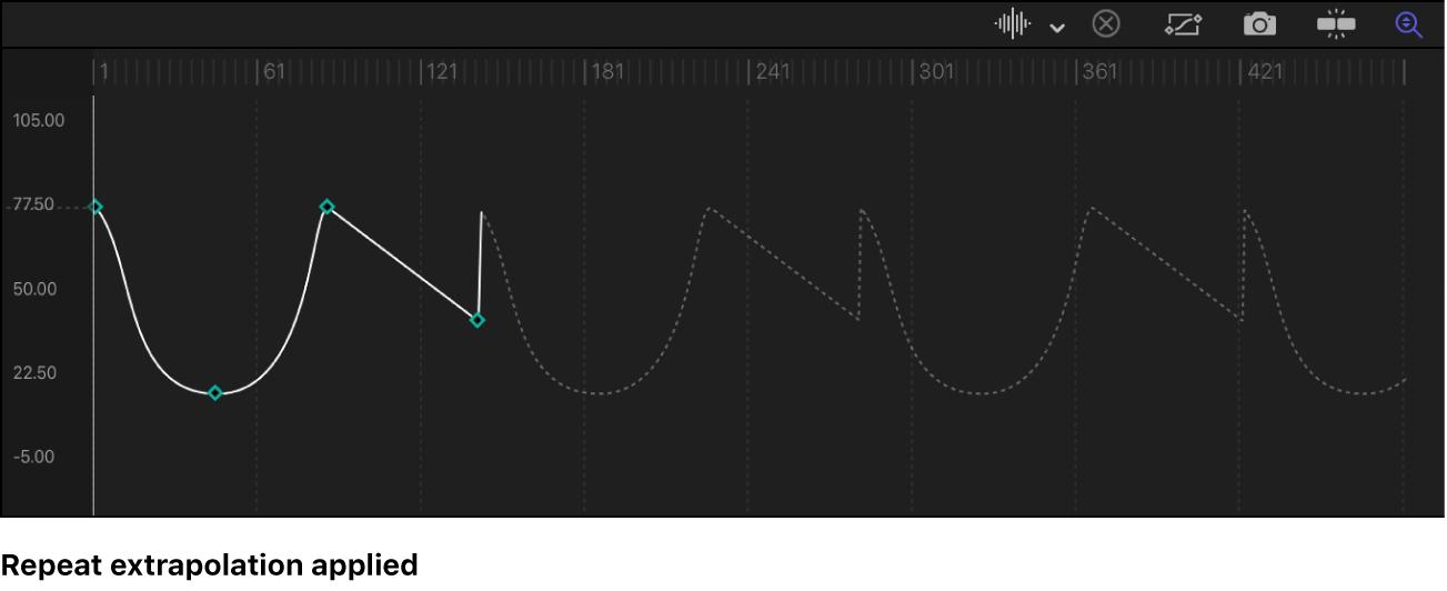 Keyframe Editor showing extrapolated path