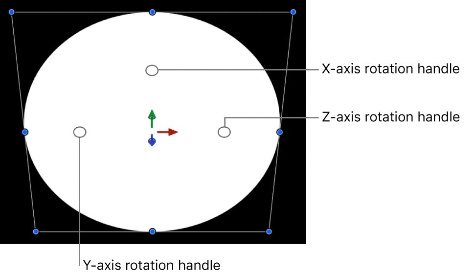 Controles de rotación 3D en pantalla