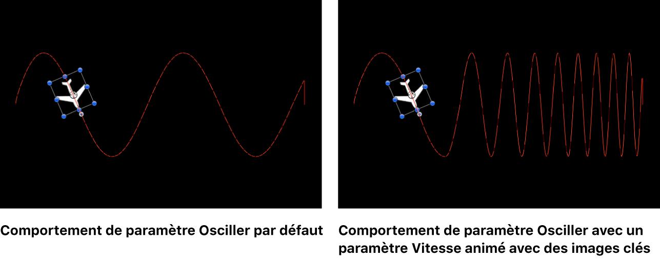 Canevas affichant un paramètre d'un comportement animé par une image clé