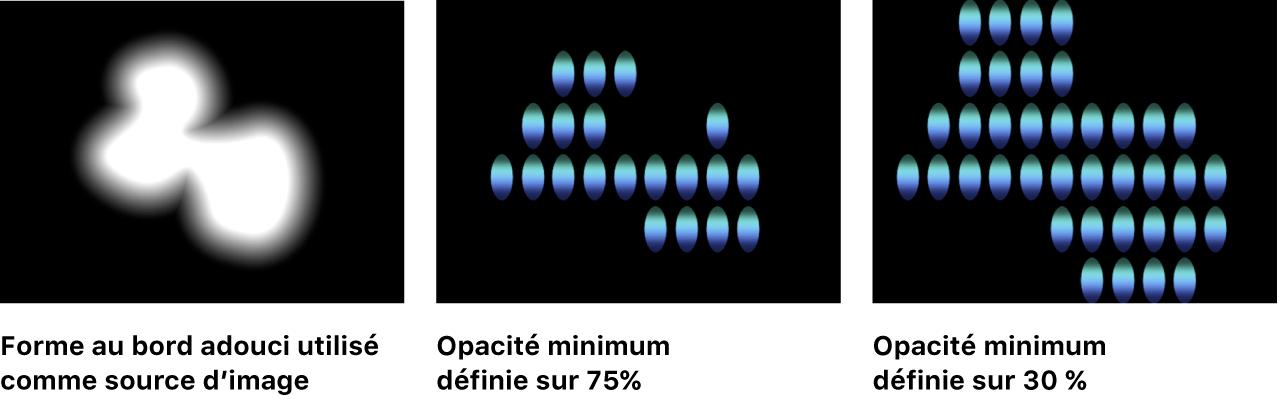 Canevas montrant l'influence de l'option Opacité minimum sur une forme au contour progressif