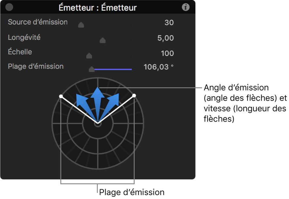 Palette affichant les commandes d'émetteur2D