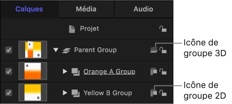Liste Calques affichant les icônes des groupes2D et3D
