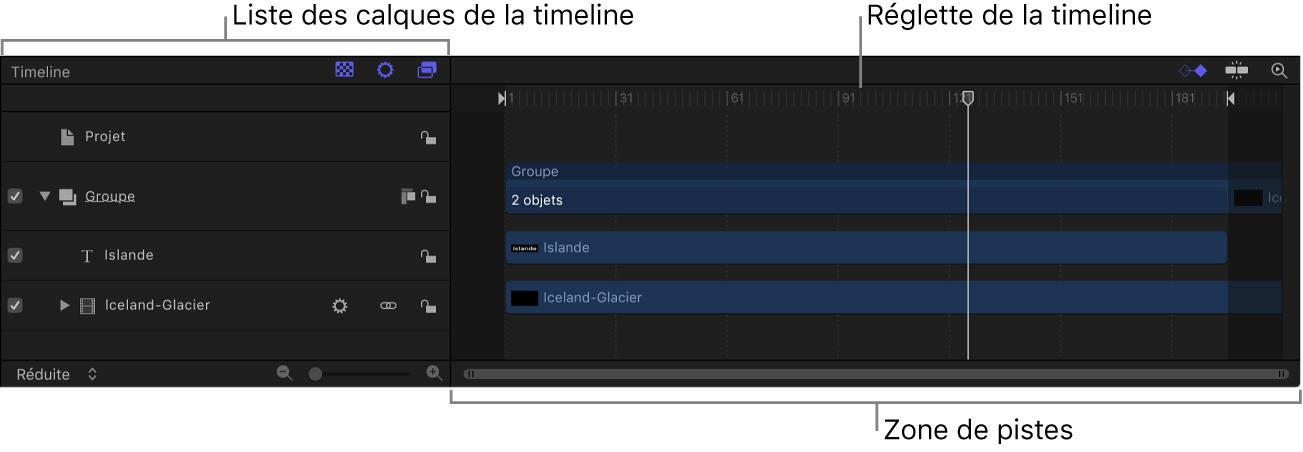 Timeline affichant la liste Calques, la réglette et la zone de pistes de la timeline