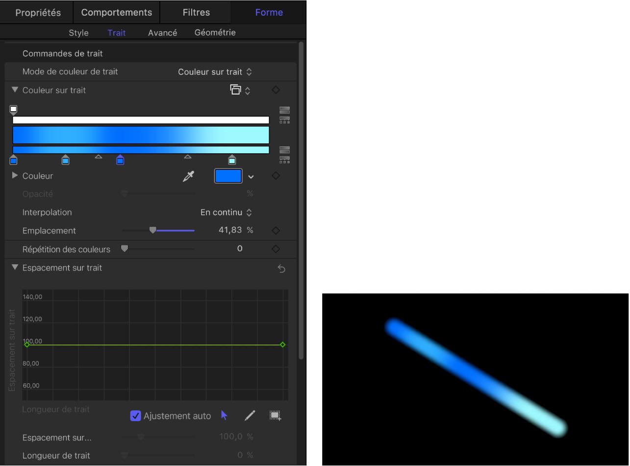 Canevas et fenêtre Trait affichant l'éditeur de mini-courbes Espacement sur trait avec une valeur continue de 100%