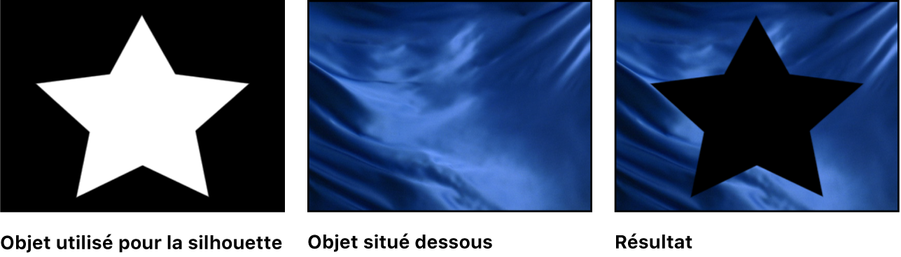 Exemple d'application du mode de fusion Silhouette alpha