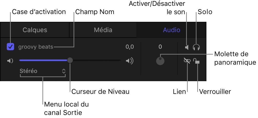 Commandes de la liste Audio