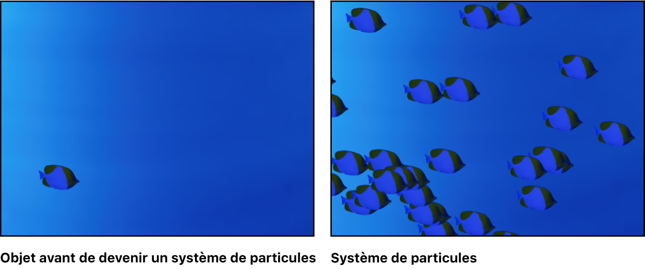 Canevas affichant un objet seul, et un autre reprenant ce même objet en tant qu'émetteur d'un système de particules