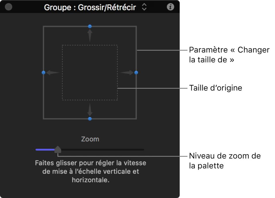 Palette affichant les commandes spéciales pour le comportement Grossir/Rétrécir