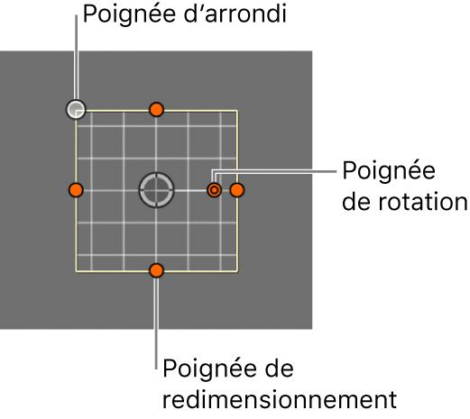 Marqueur de suivi d'objet à l'écran avec des poignées pour l'arrondi, la rotation et la taille