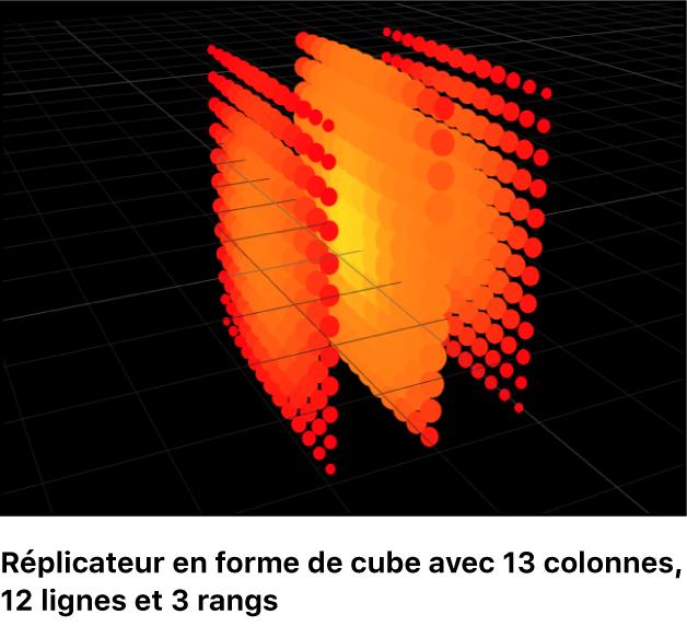Canevas affichant des réplicateurs dans un espace3D