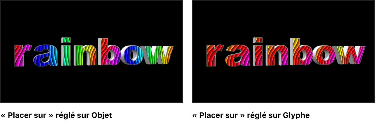 Canevas affichant un texte3D avec le paramètre «Placer sur» de l'image positionnée réglé sur Objet et sur Glyphe