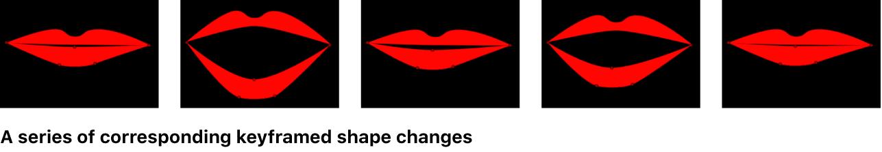 キャンバス。キーフレームが設定されたシェイプの対応する一連の変更が表示されています