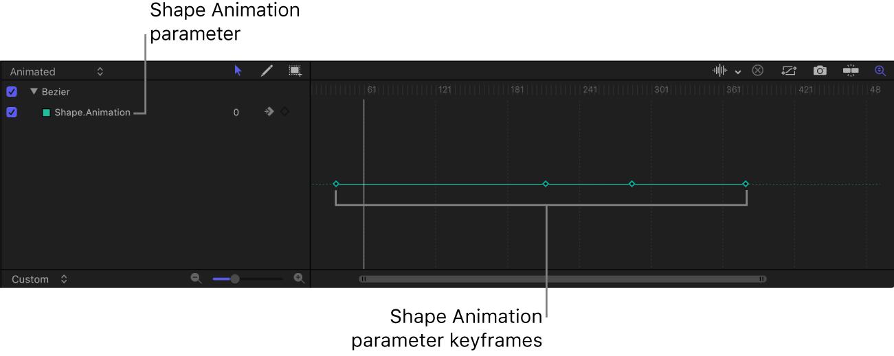 「キーフレームエディタ」。「シェイプアニメーション」パラメータが表示されています