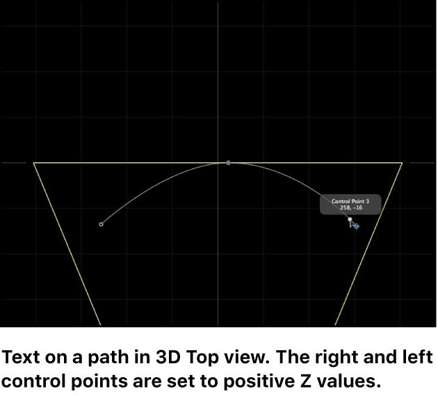 显示 3D 文本路径的上视图的画布