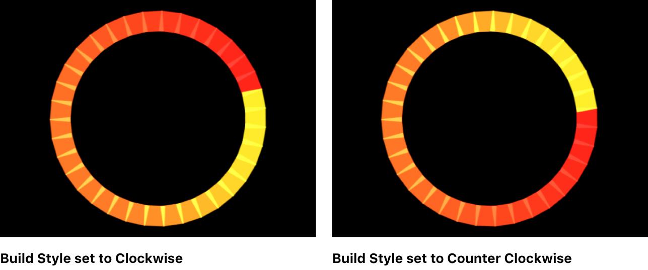 """比较顺时针和逆时针""""构件样式""""选项的画布"""