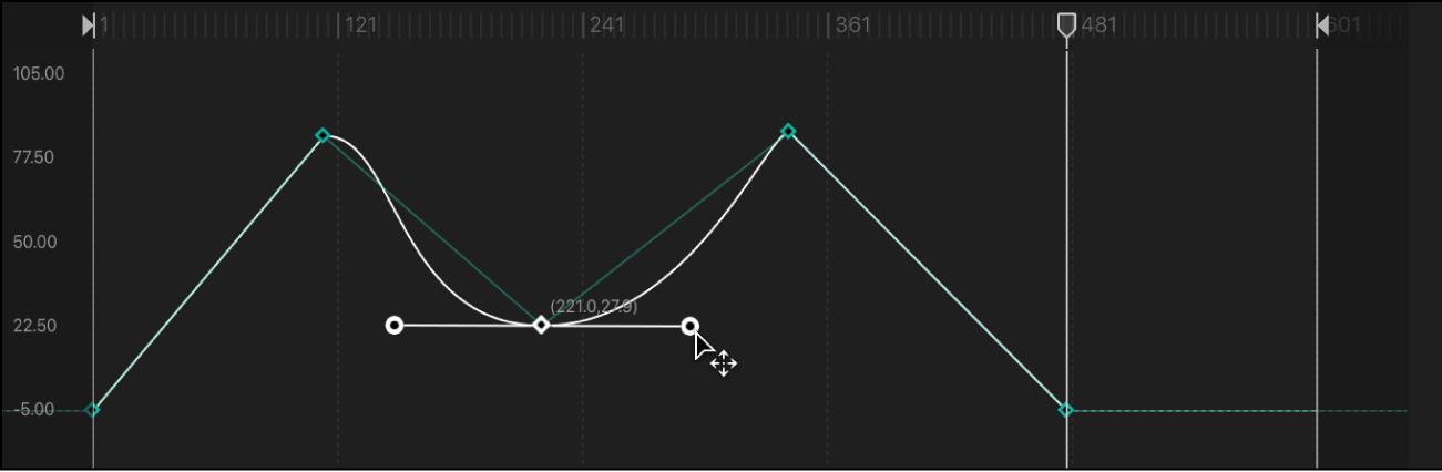 显示要转换为贝塞尔曲线关键帧的线性关键帧的关键帧编辑器