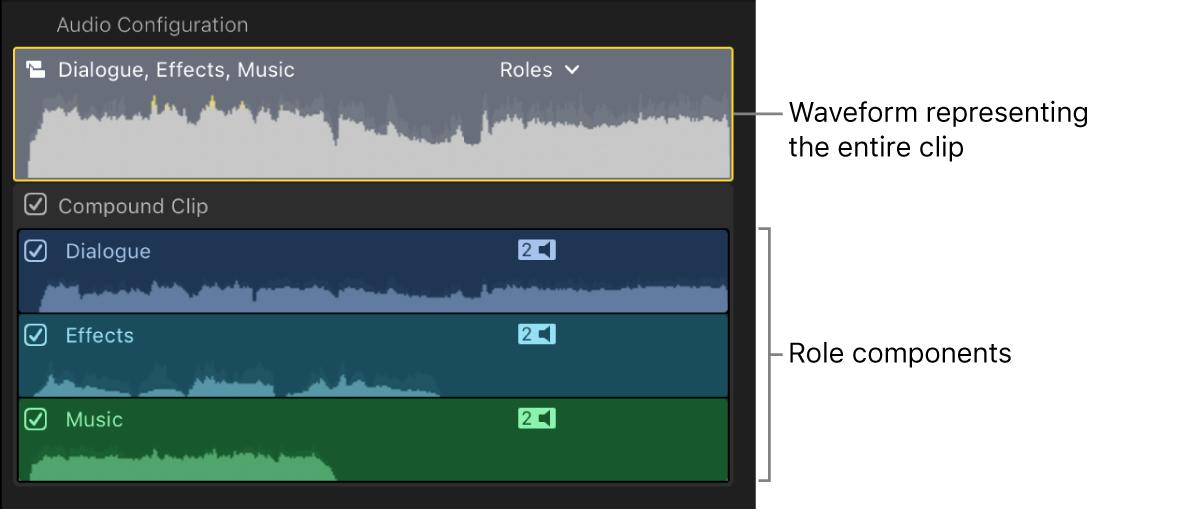 """Der Abschnitt """"Audiokonfiguration"""" des Informationsfensters """"Audio"""" mit Rollenkomponenten für einen ausgewählten zusammengesetzten Clip"""