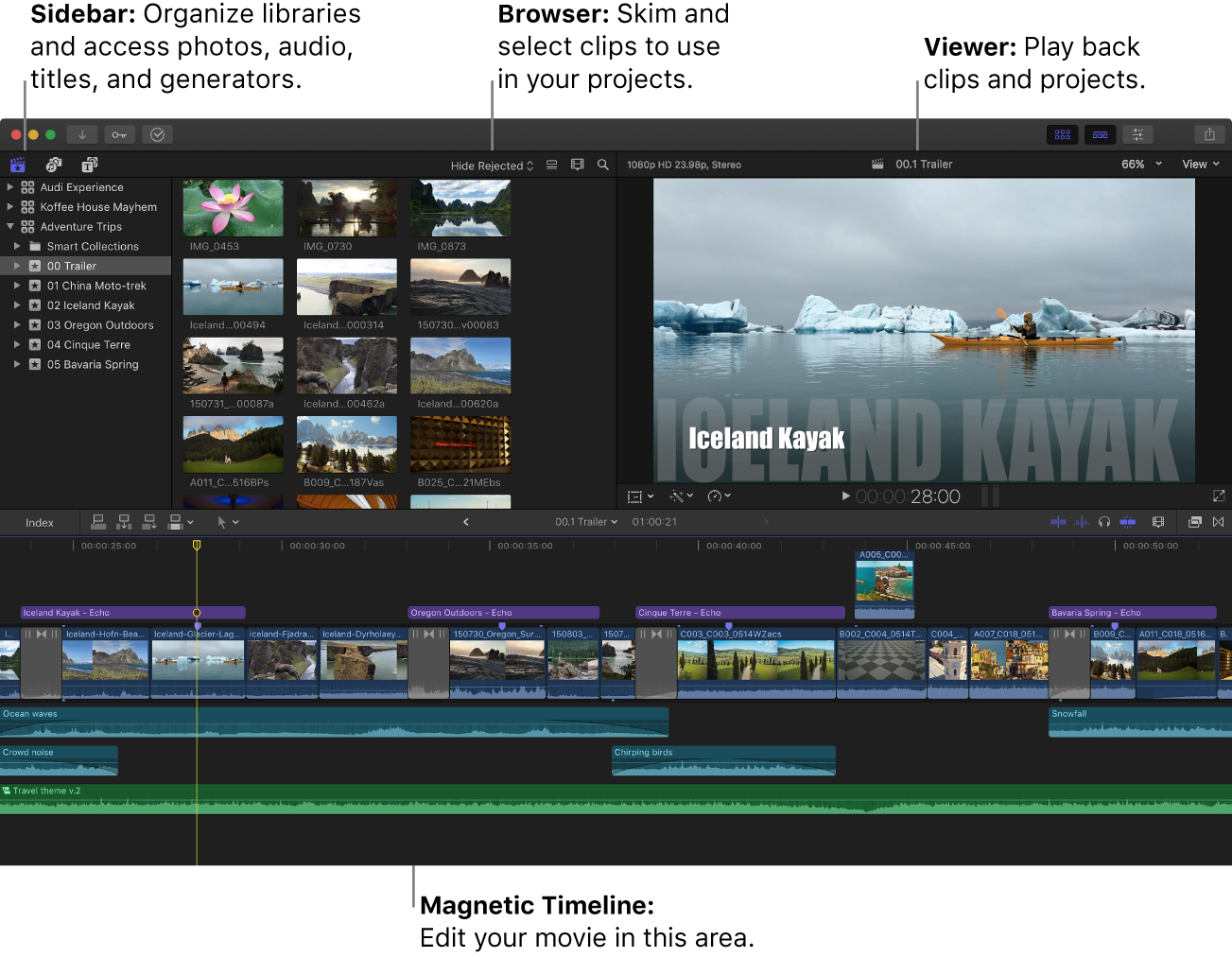 """Das FinalCutPro-Fenster mit der Seitenleiste """"Mediatheken"""", der Übersicht, dem Viewer und der Timeline"""