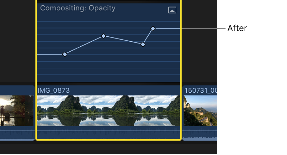A keyframe curve in the Video Animation editor after adjustment, with all keyframes adjusted by the same amount
