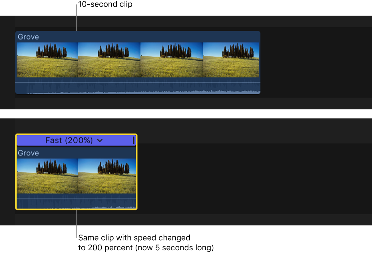 A clip in the timeline appearing twice as long after a 50 percent speed setting is applied