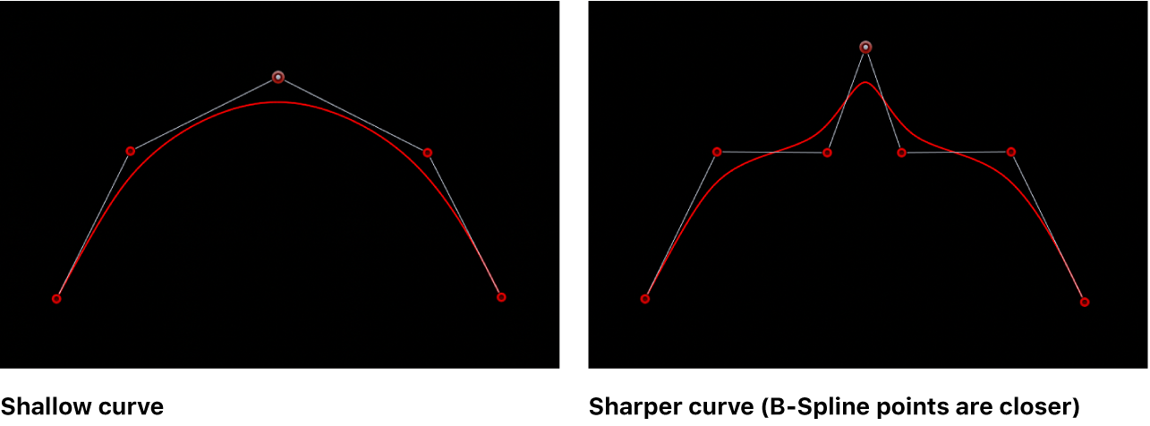 The viewer showing shallow and sharp B-Spline curves