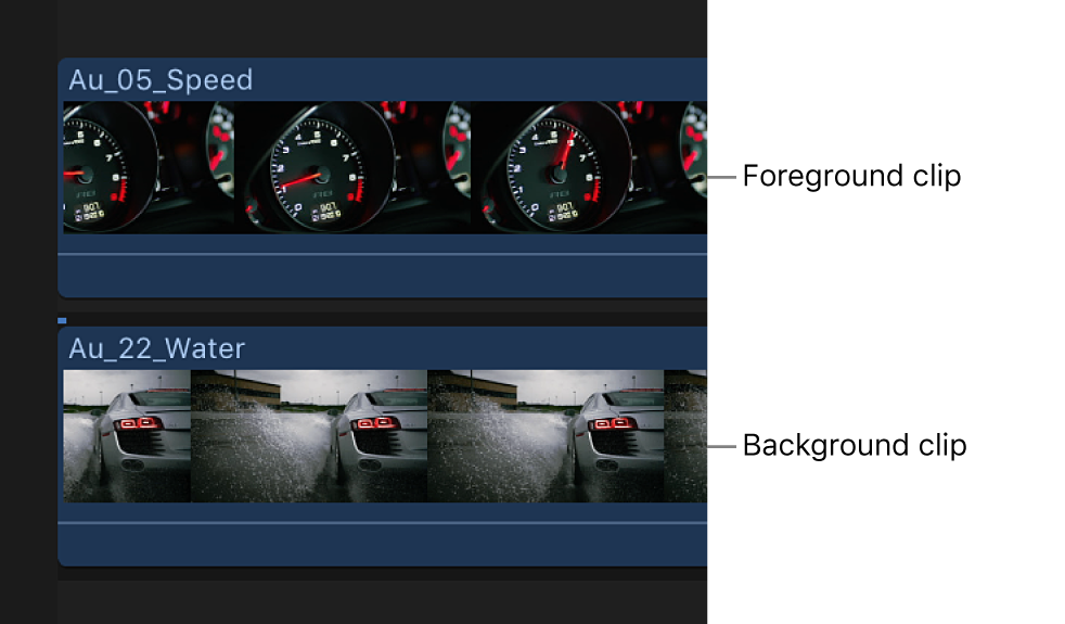 The timeline showing the foreground luma key clip connected to the background clip