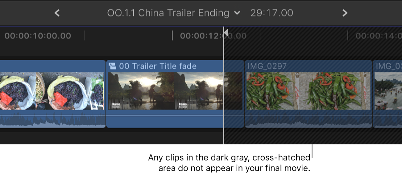 A compound clip in the timeline with a crosshatched area indicating material that doesn't appear in the final movie
