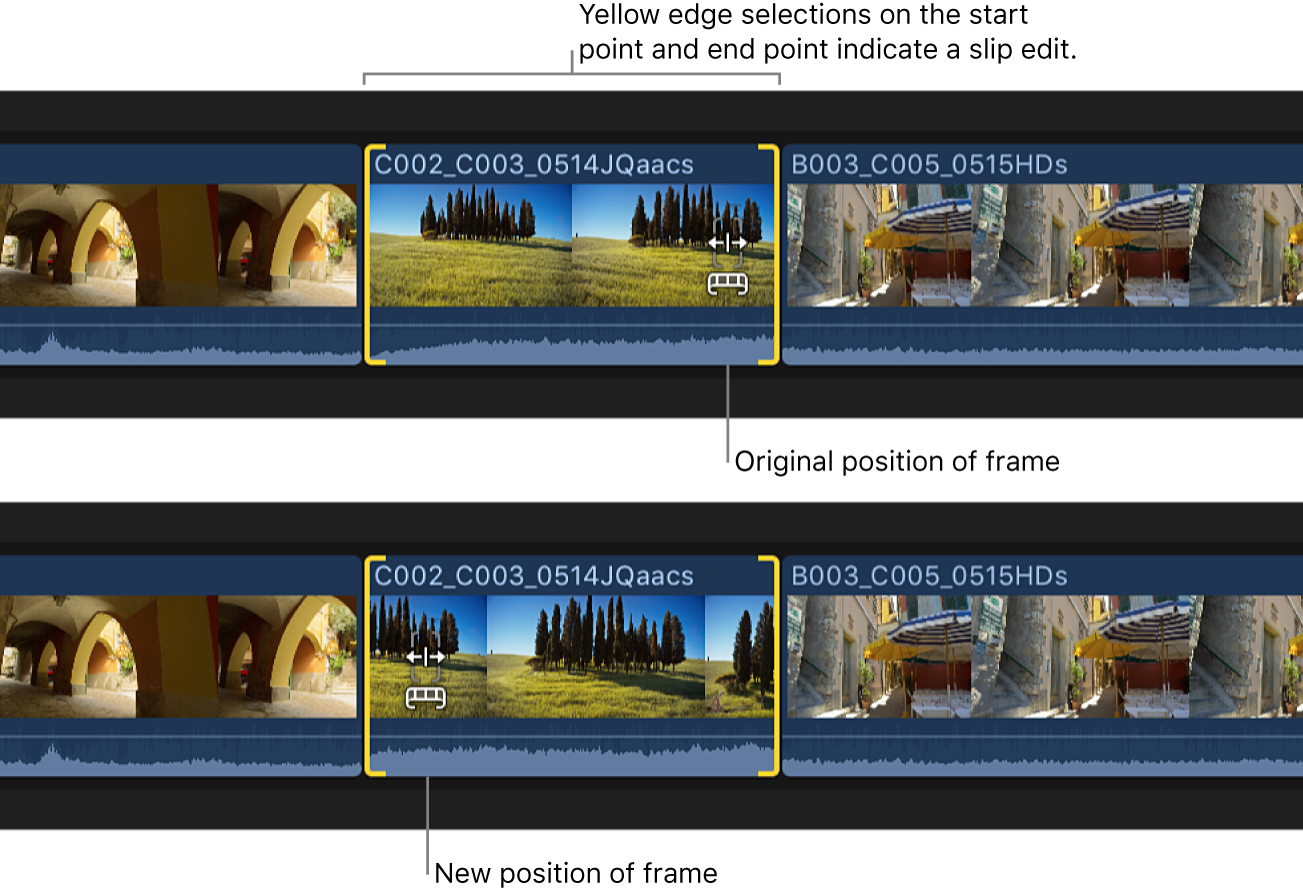 The start and end points of a clip in the timeline being changed with a slip edit, while the clip's position and duration remain fixed