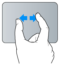 Two-finger pinch gesture