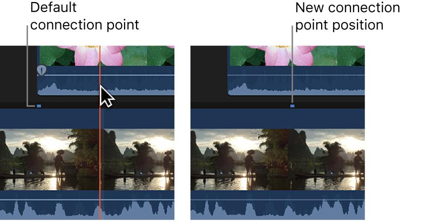 Desplazamiento del punto de conexión del clip conectado al punto en el que se había hecho clic