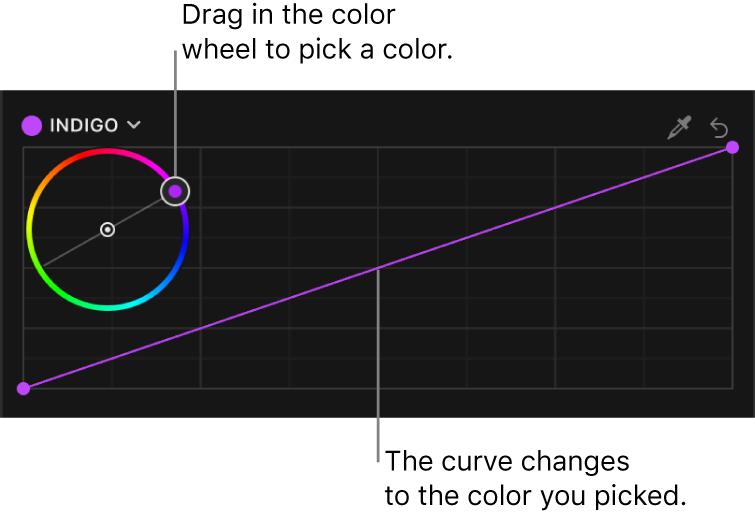 Una curva de color en el inspector de color, con una rueda de color para seleccionar un color personalizado