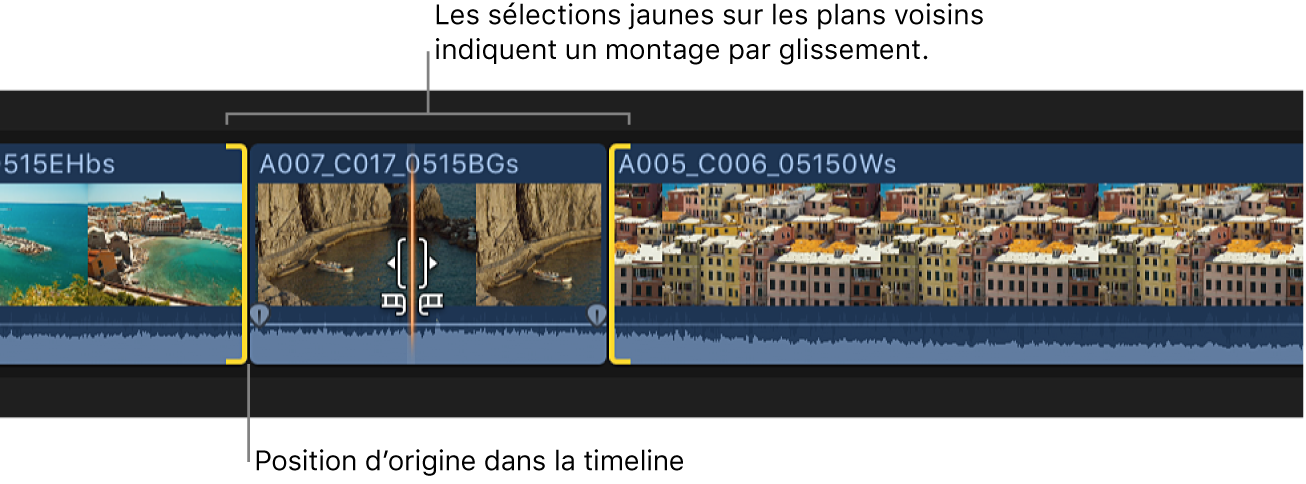 Glissement d'un plan dans la timeline avec la touche Option enfoncée, les sélections jaunes sur les plans adjacents indiquant un montage par glissement