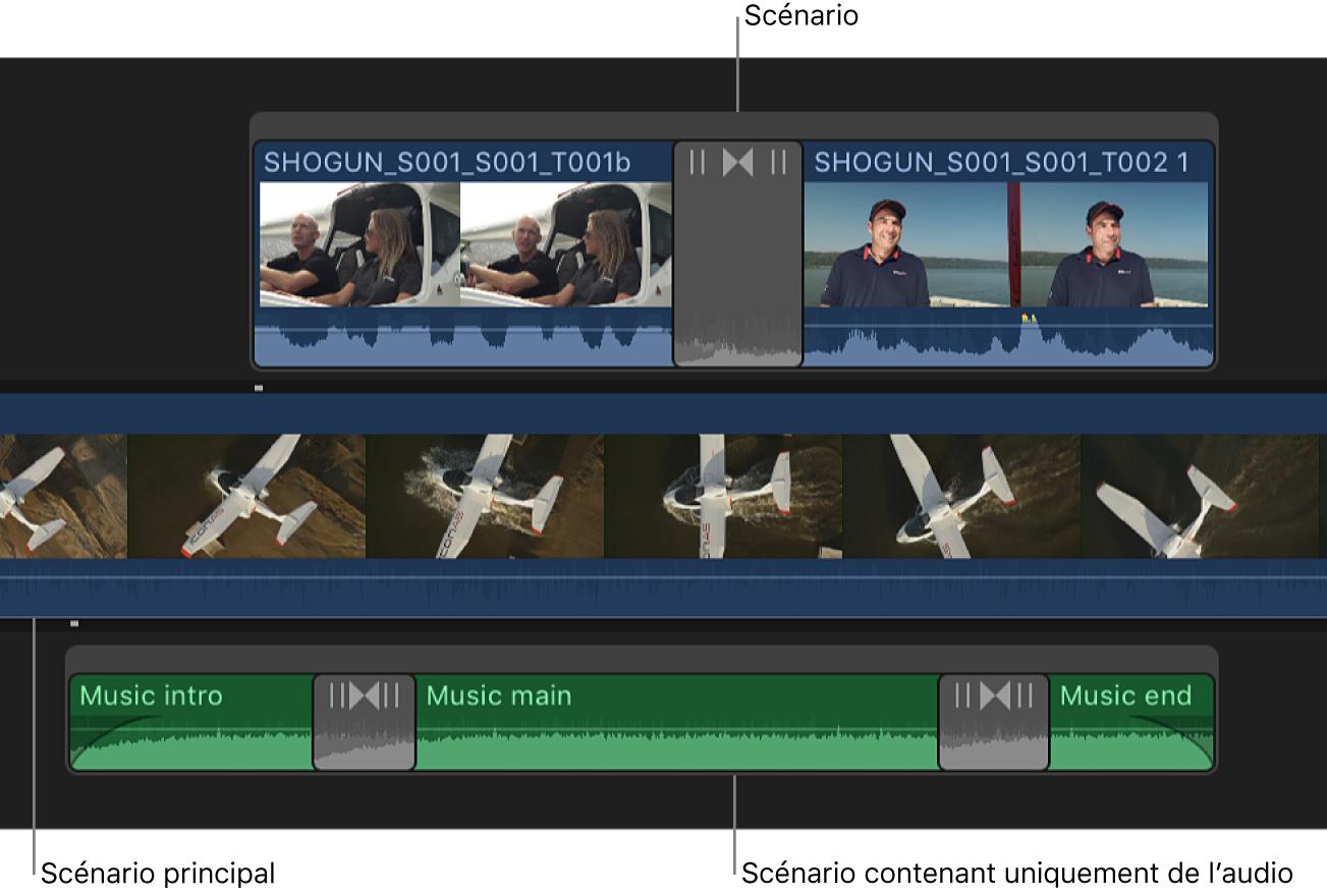 La timeline montrant des scénarios vidéo et audio autour du scénario principal