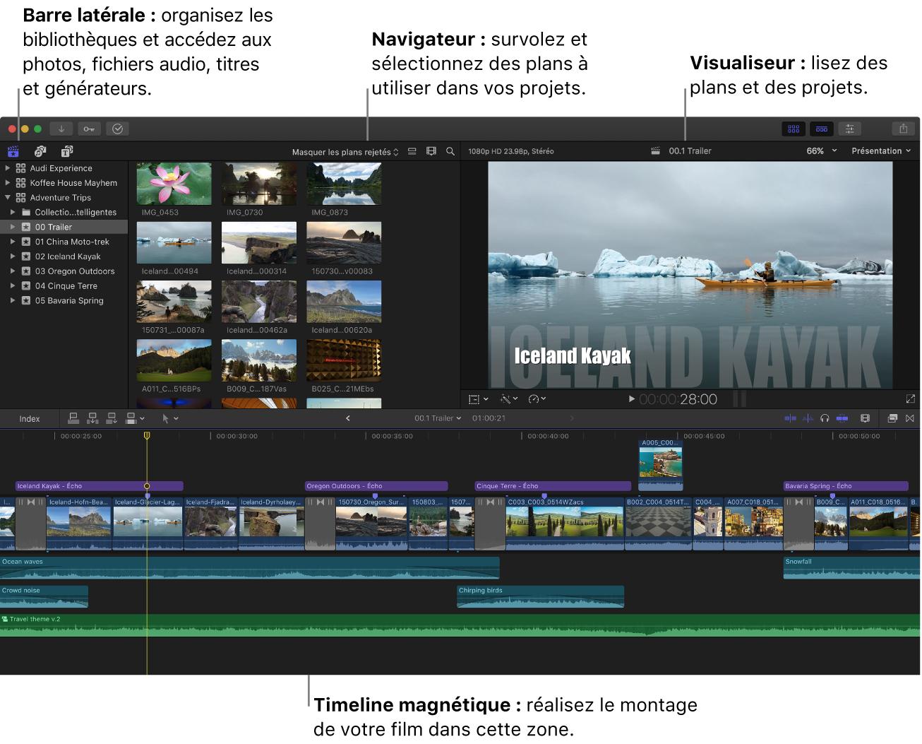 Fenêtre de FinalCutPro affichant la barre latérale Bibliothèques, le navigateur, le visualiseur et la timeline