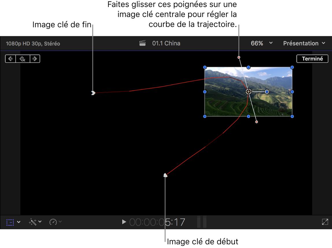 Visualiseur affichant l'effet Transformer, avec trois images clés et des poignées de courbe sur celle du milieu pour ajuster la courbe de la trajectoire
