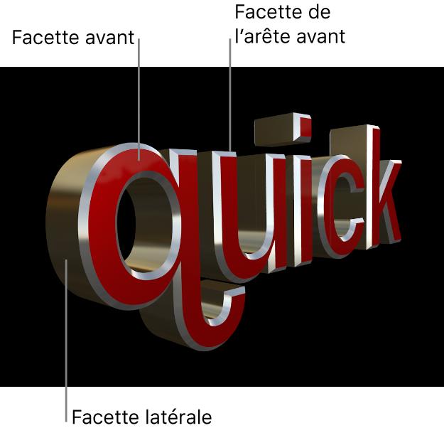 Visualiseur affichant la facette avant, la facette de bord avant et la facette latérale d'un titre 3D