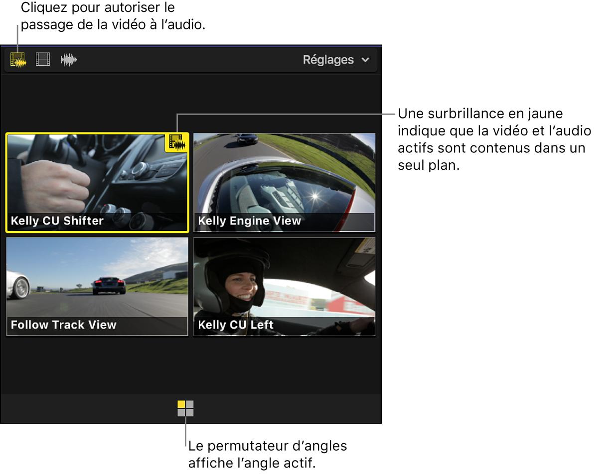 Visualiseur d'angle avec passage de la vidéo et de l'audio activé